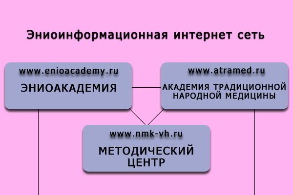 """"""",""""atramed.ru"""